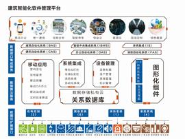 OptiES 3000能源管理系统