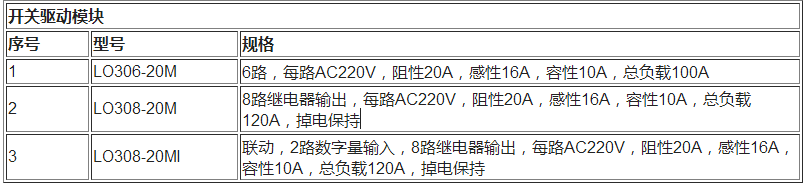 QQ截图20190305163818.png