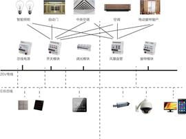 LCS-600智能照明系统